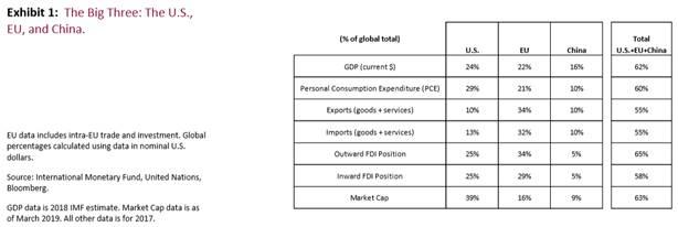 u.s corporate earnings