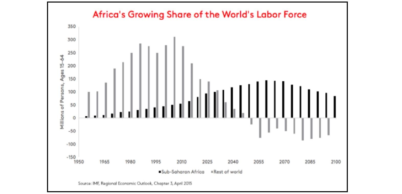 Fairfax Africa Holdings