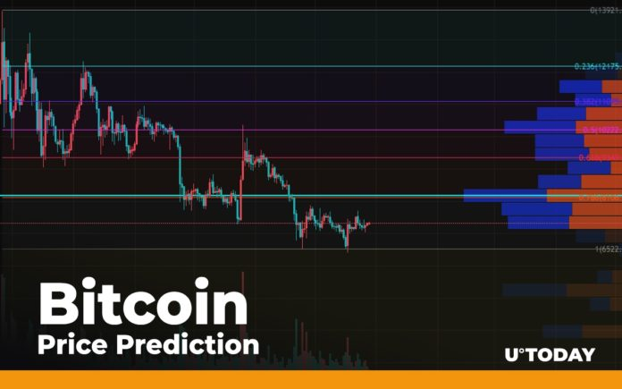 Bitcoin (BTC) Price Prediction: Possibility for Bulls to Hold Price at $7,500 Mark?
