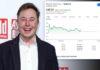 Tesla short sellers have lost $8 BILLION over the past seven months